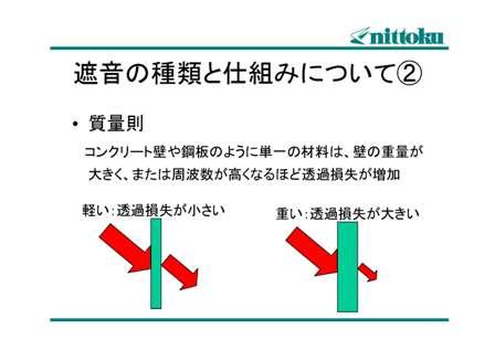遮音材の種類と仕組み2